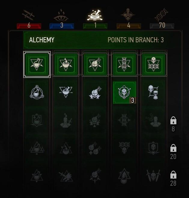 Witcher 3 Skill Tree