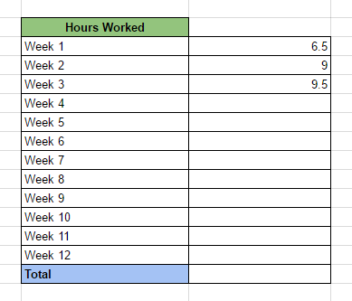 productivity tip - weekly hours worked table