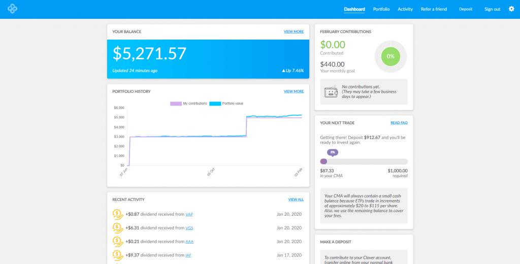 Clover.com.au Review - A Look Inside the Software